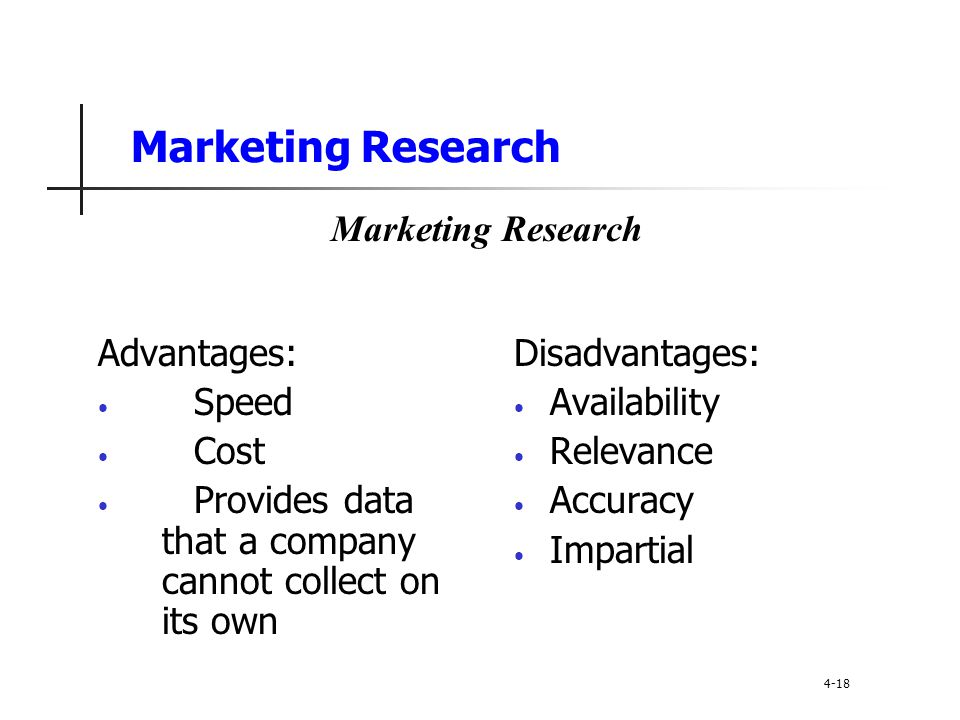 Marketing Research Marketing Research Advantages: Speed Cost
