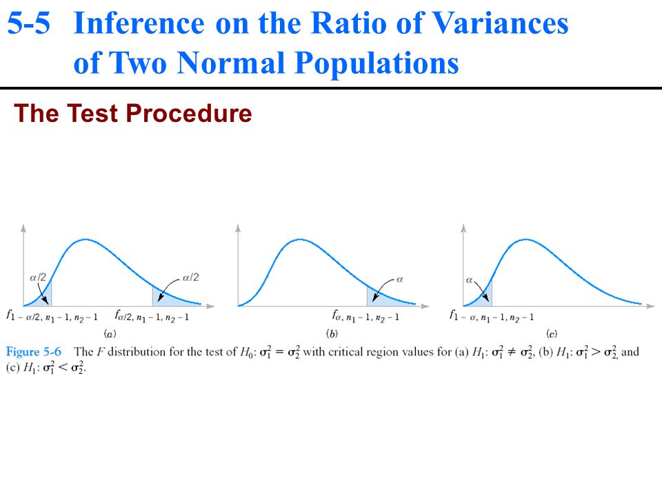 5-5 Inference on the Ratio of Variances of Two Normal Populations