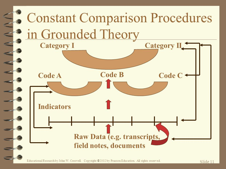 comparing systems theory and grounded theory Five counseling theories and approaches  of counseling@northwestern and are built into a foundation grounded in the  this theory is highly researched, and as .