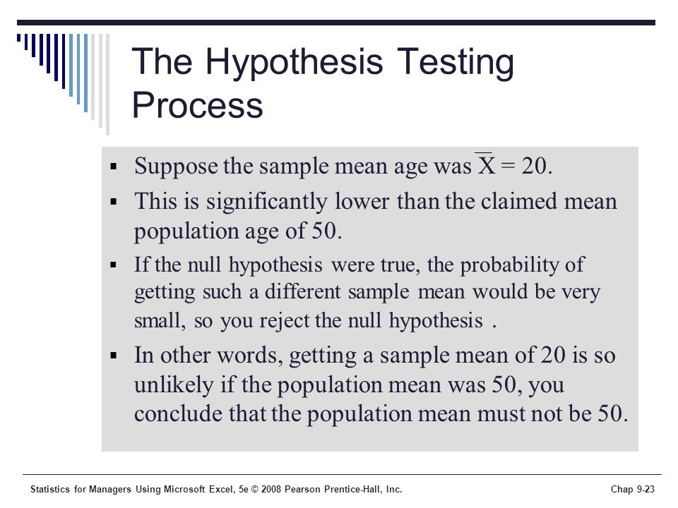 The Hypothesis Testing Process