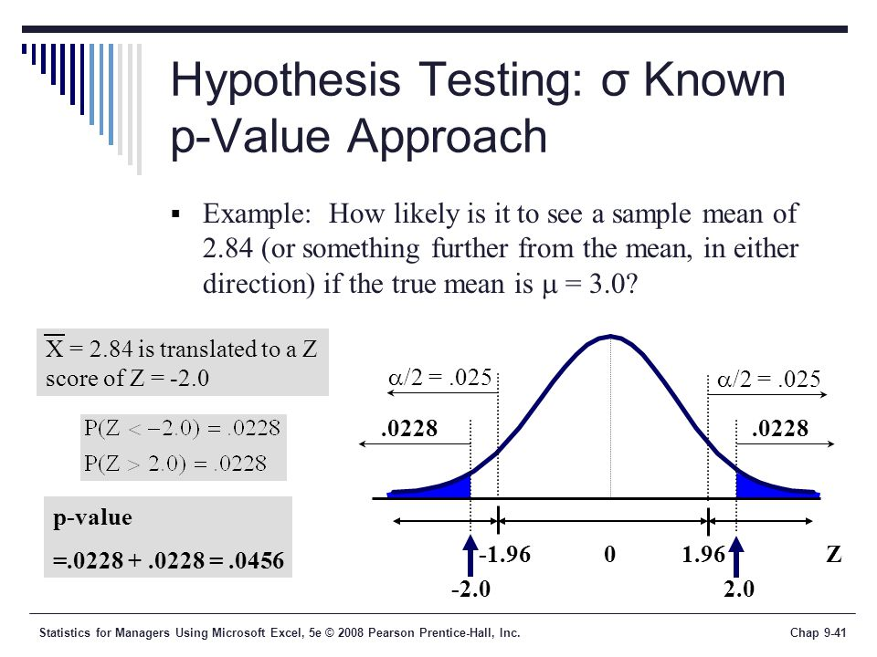 Hypothesis Testing: σ Known p-Value Approach