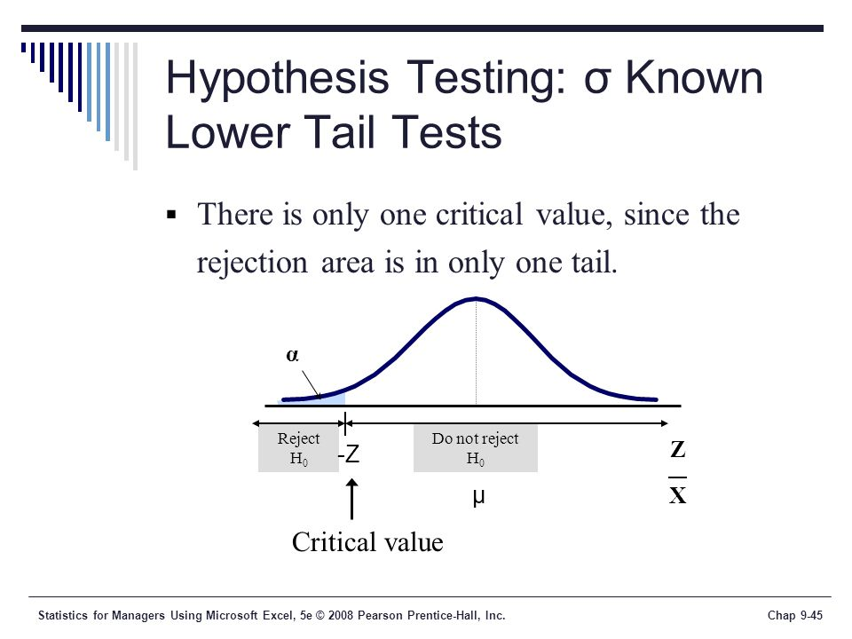 Hypothesis Testing: σ Known Lower Tail Tests