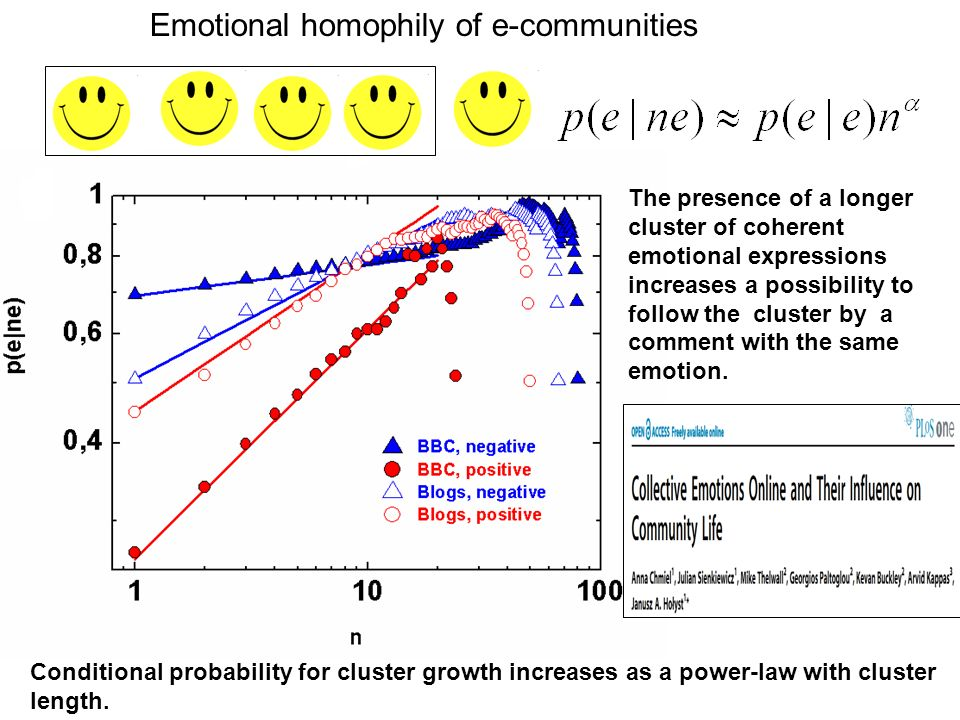 Emotional homophily of e-communities