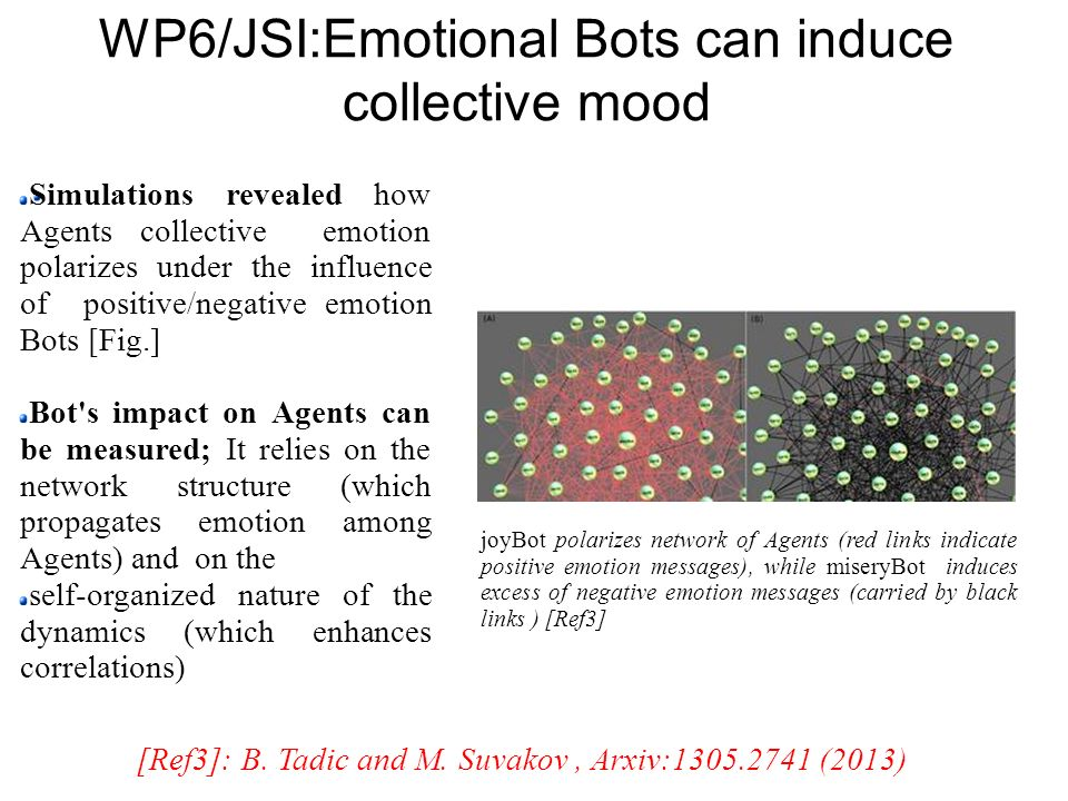 WP6/JSI:Emotional Bots can induce collective mood
