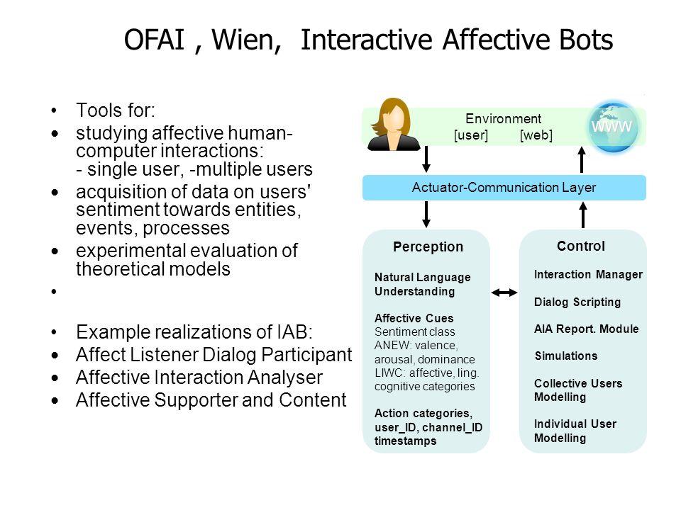 OFAI , Wien, Interactive Affective Bots