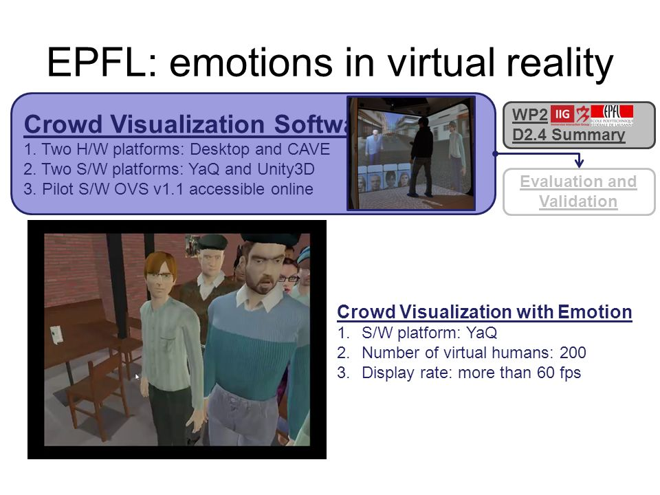 EPFL: emotions in virtual reality