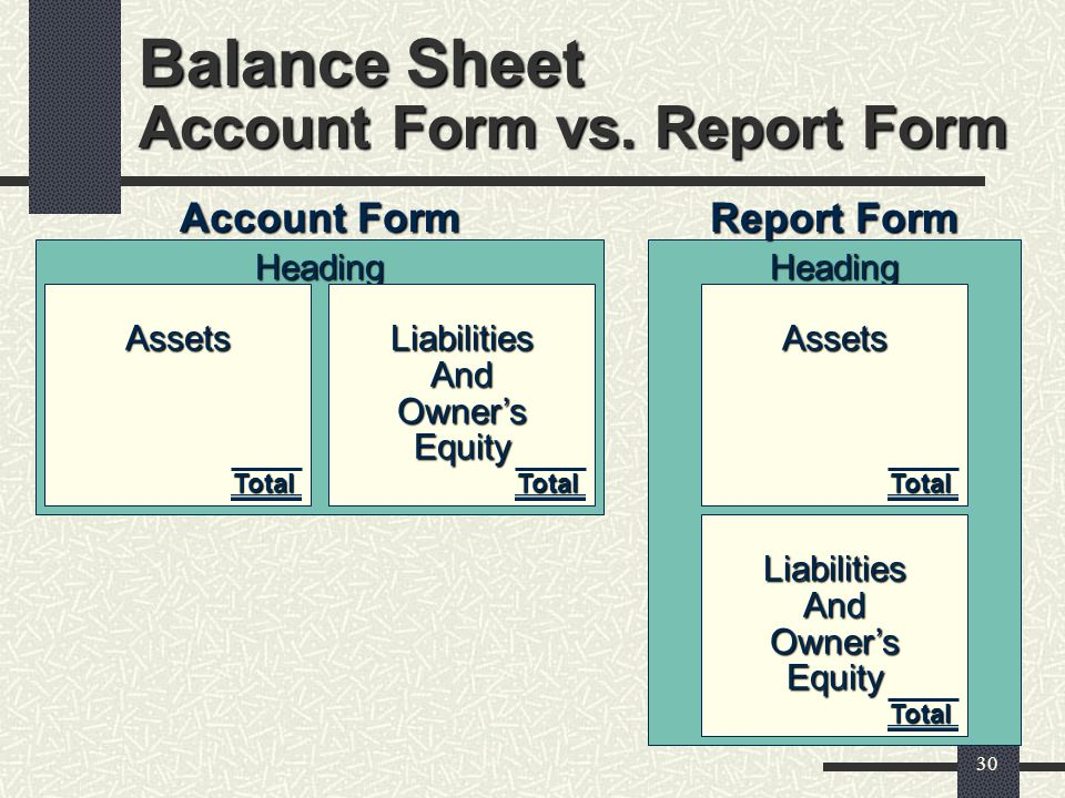 The Work Sheet and Financial Statements - ppt download