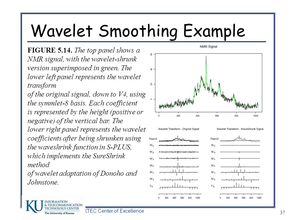 Wavelet Smoothing Example