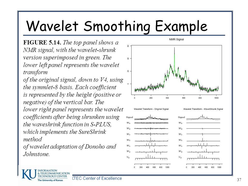 Wavelet Smoothing Example