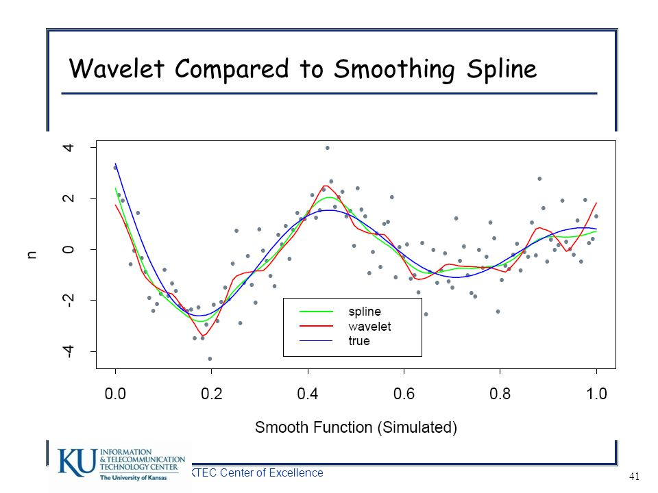 Wavelet Compared to Smoothing Spline