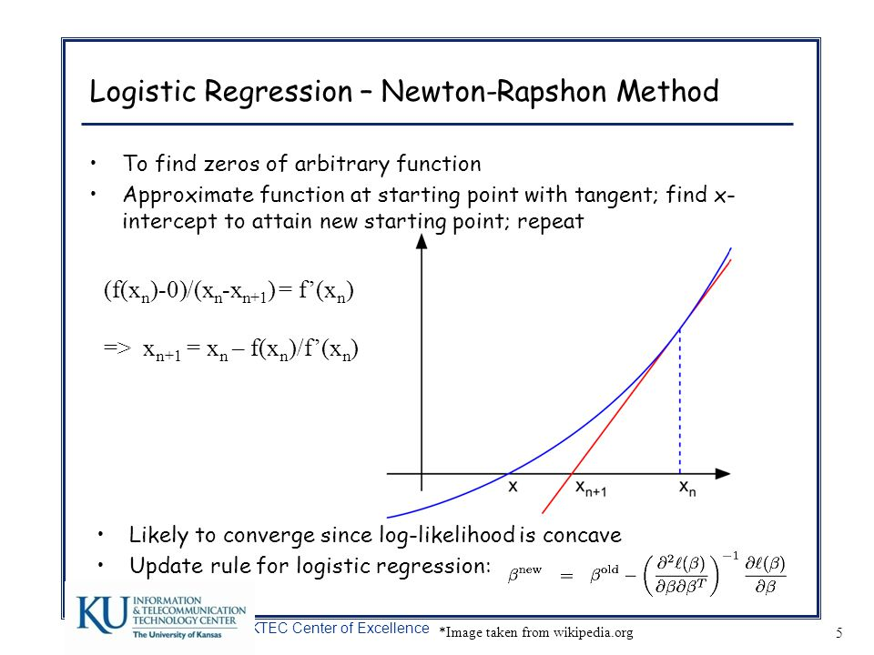 Logistic Regression – Newton-Rapshon Method