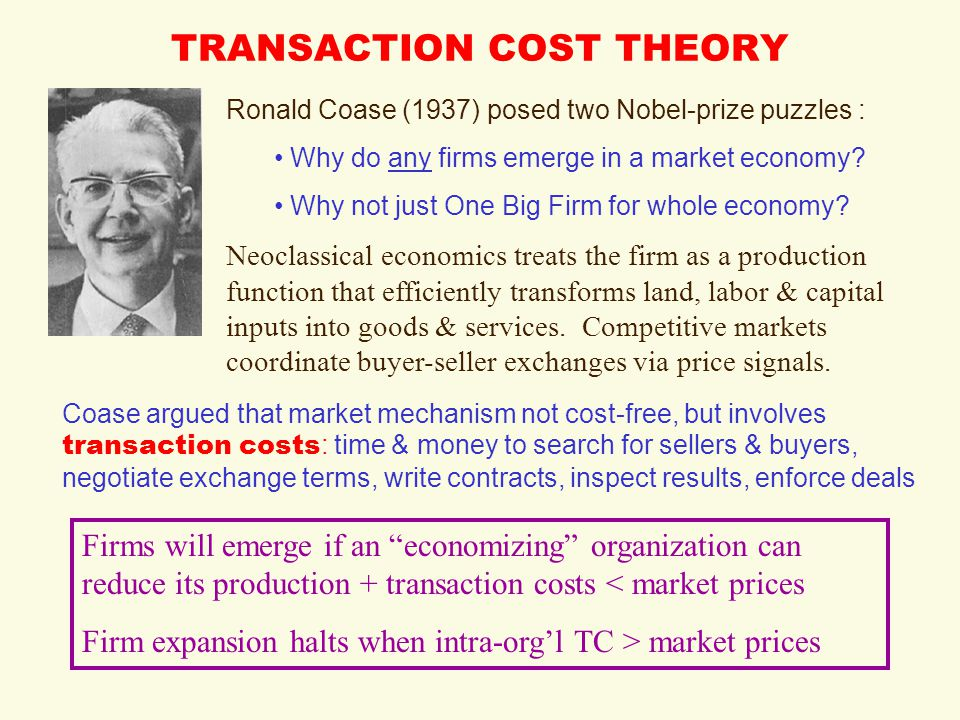 transaction costs Transaction costs news find breaking news, commentary, and archival information about transaction costs from the tribunedigital-chicagotribune articles about transaction costs - tribunedigital.