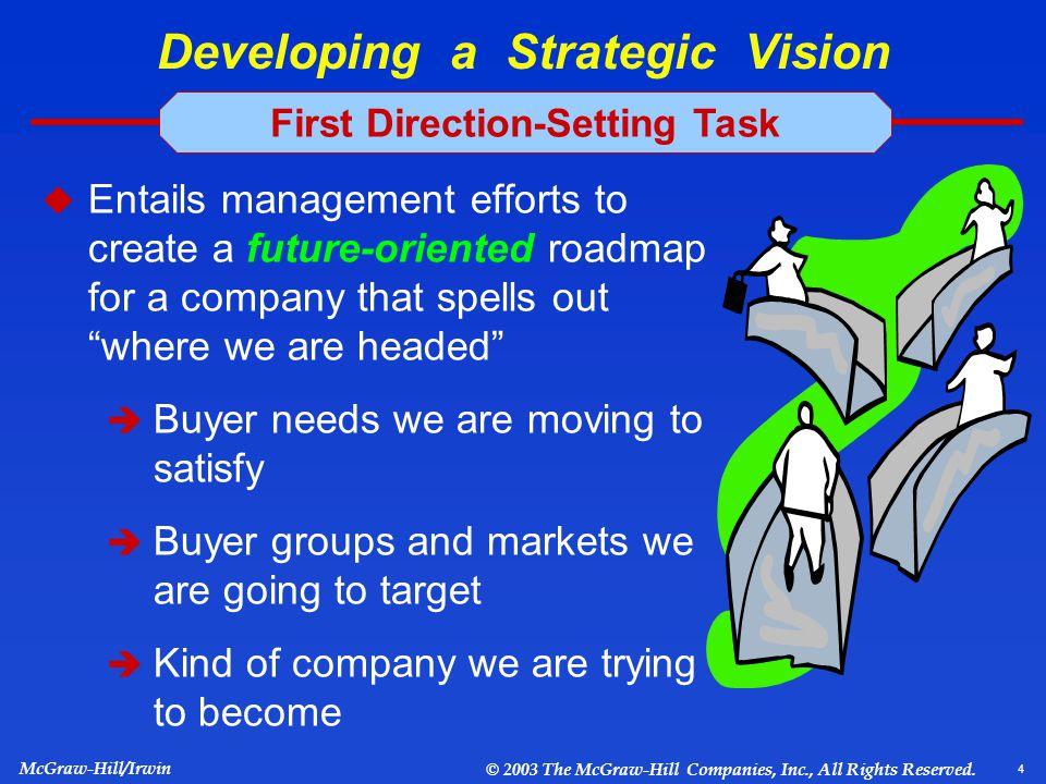 5 tasks of strategic management Figure 11: the five tasks of strategic management – a free powerpoint ppt presentation (displayed as a flash slide show) on powershowcom - id: 23b55e-zdc1z.