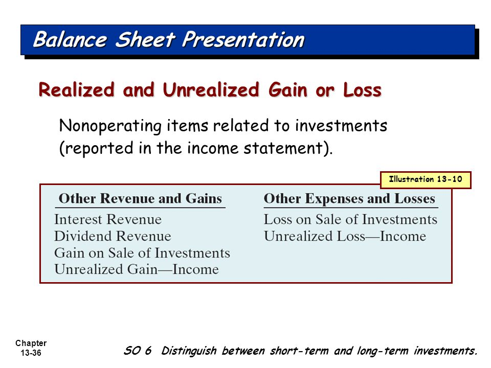 balance sheet and held for trading investments