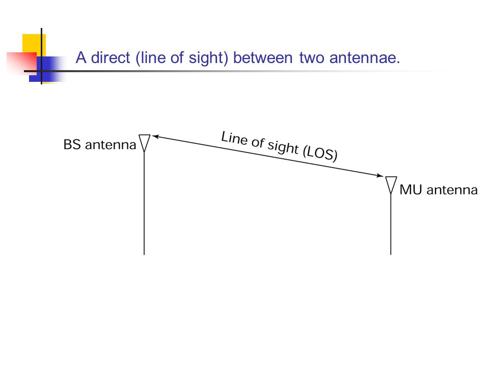 A direct (line of sight) between two antennae.