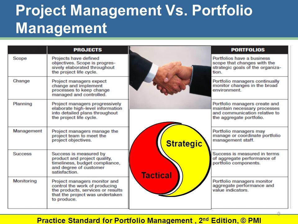 project portfolio management ppt video online download. Black Bedroom Furniture Sets. Home Design Ideas