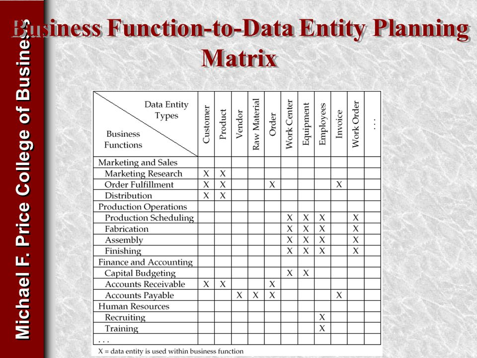 function band business plan