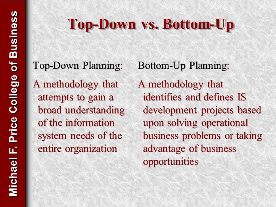 Find bottom up database development