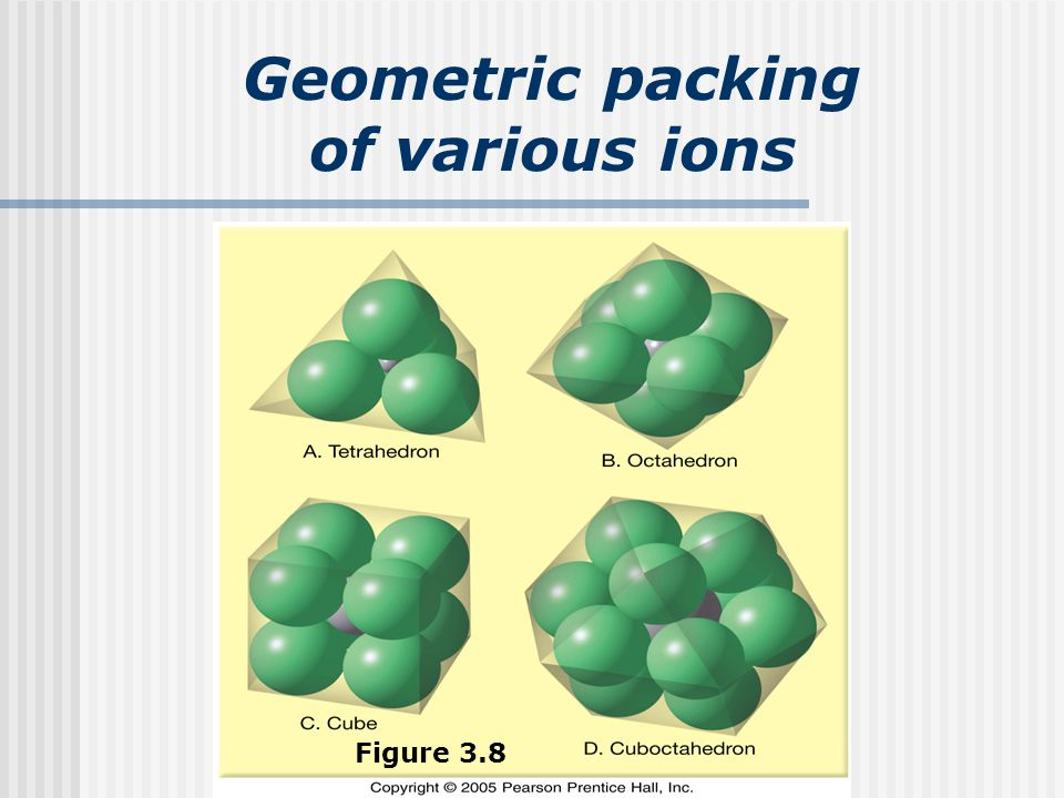 Geometric packing of various ions
