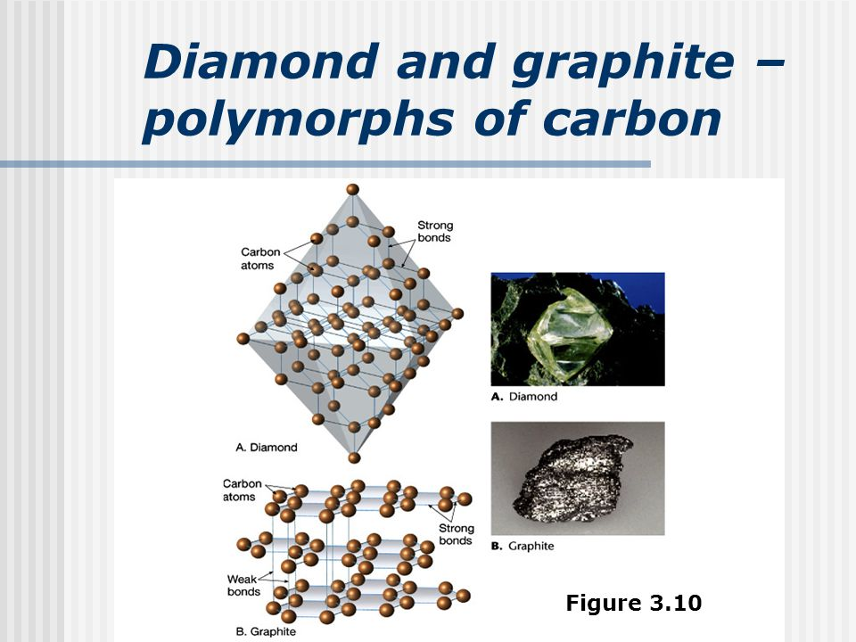 Diamond and graphite – polymorphs of carbon