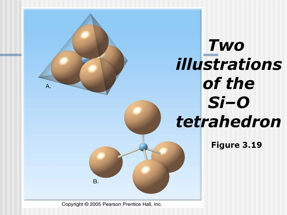 Two illustrations of the Si–O tetrahedron