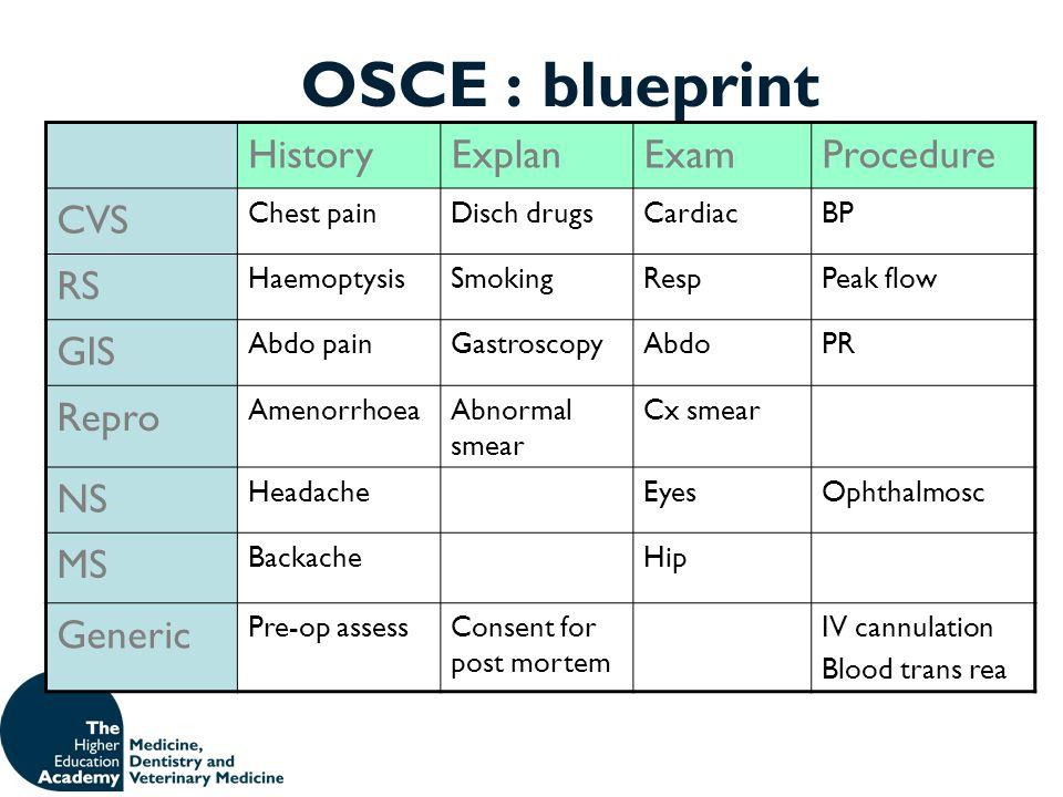 osce exam