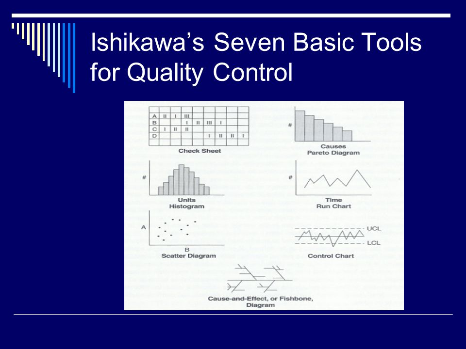ishikawa basic tools Fishbone diagram (also known as ishikawa diagram, cause-and-effect diagram) is one of the seven basic tools of quality control: fishbone diagram is widely used in.