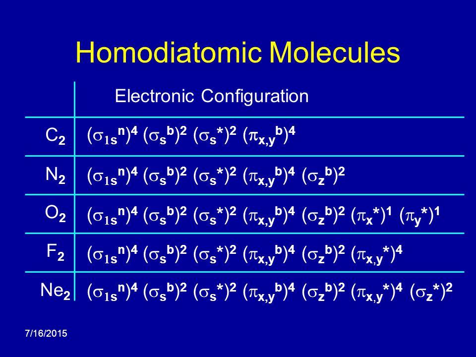Molecular Orbital Theory - ppt video online download