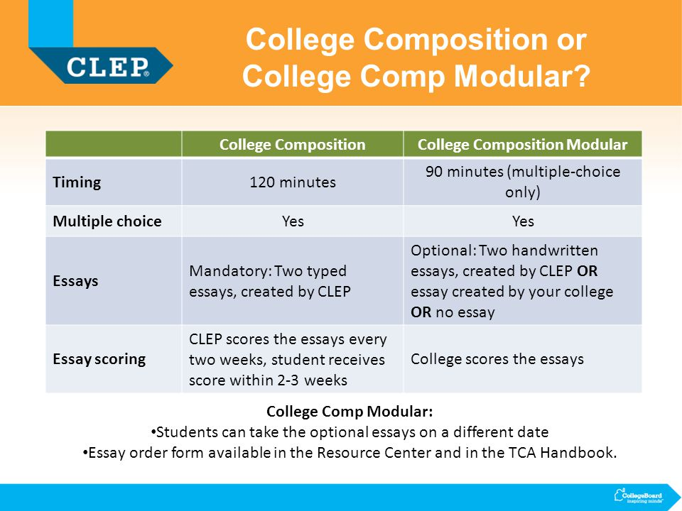 clep what every test center administrator needs to know ppt  10 college composition