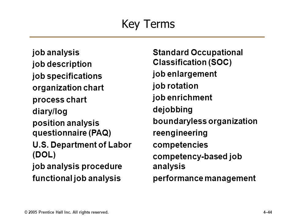 Job Analysis. - Ppt Download