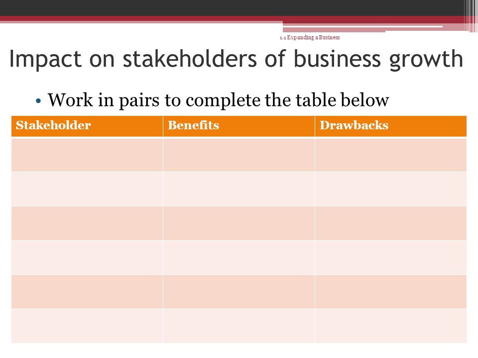 show how stakeholders can affect sainsbury Eg stakeholders are any group of people who have an interest in the decisions a business makes business: sainsbury ' s and private sector essay (uk): problems within the uk, that could affect sainsbury's is that there is a recession.