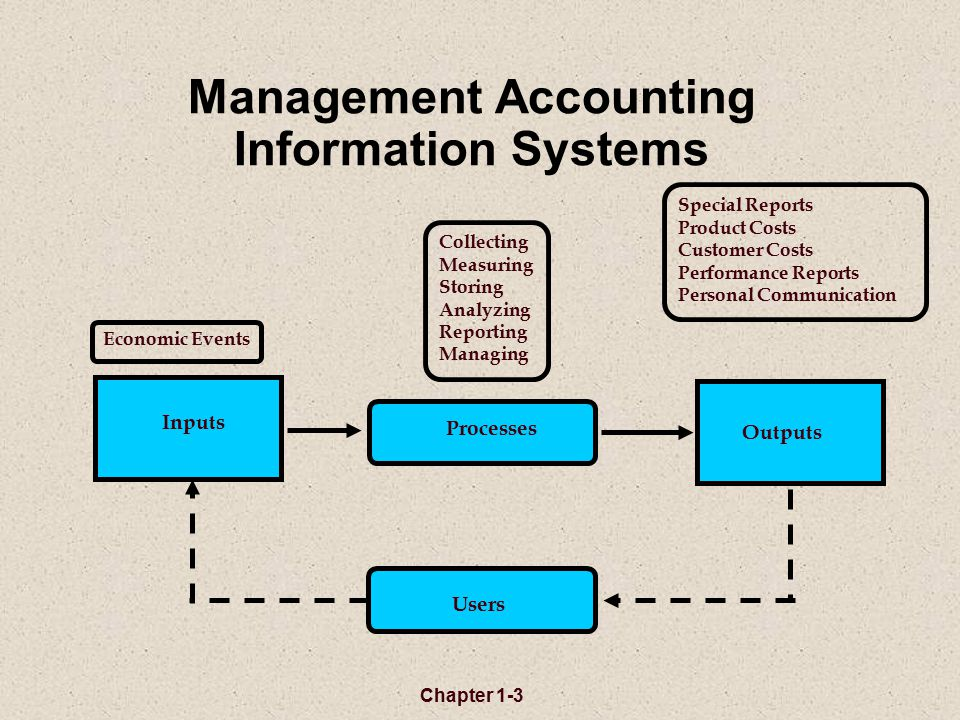 "management accounting information for managing and Cost accounting and company management  company""s accounting information system  management could have adequate information support in managing the."