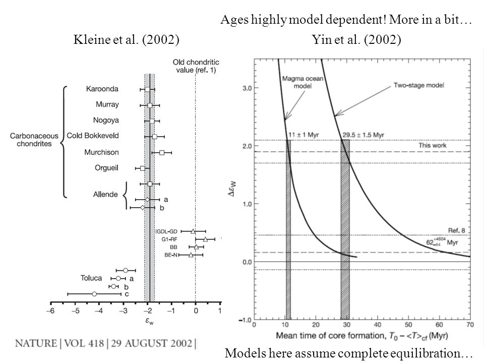 Ages highly model dependent! More in a bit…