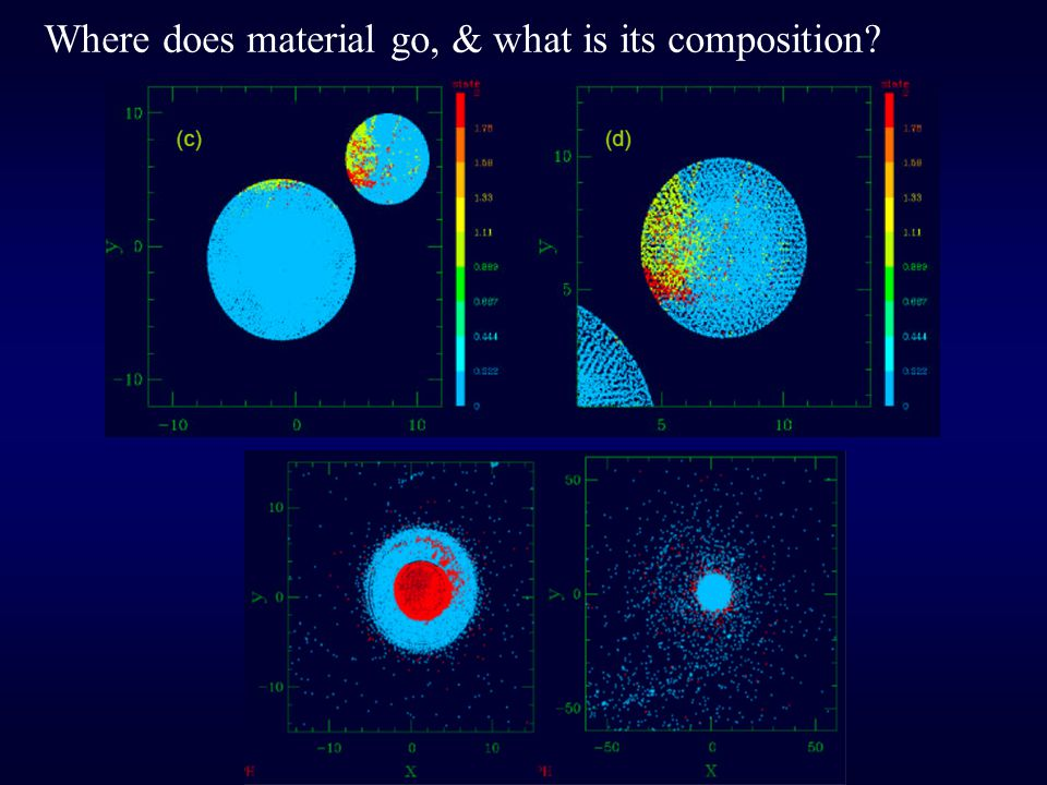 Where does material go, & what is its composition