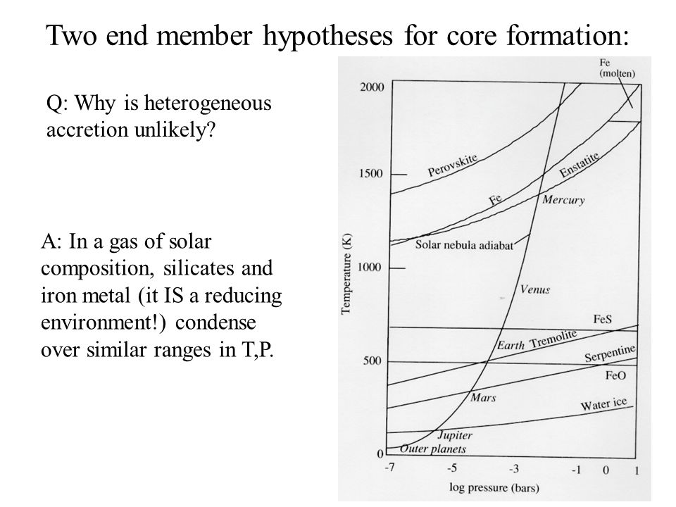 Two end member hypotheses for core formation: