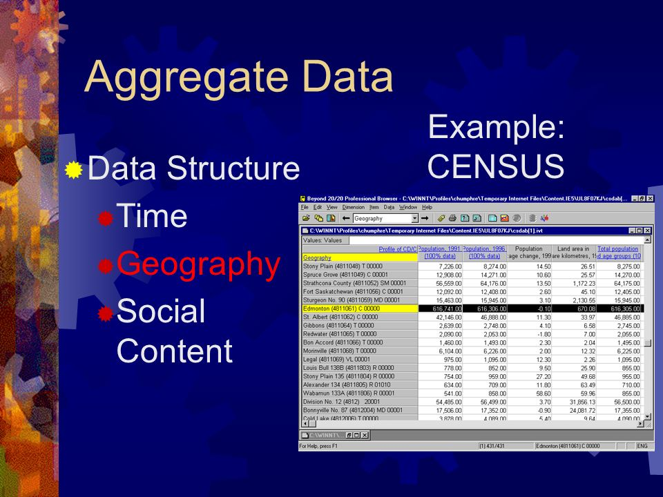 Aggregate Data Example: CENSUS Data Structure Time Geography