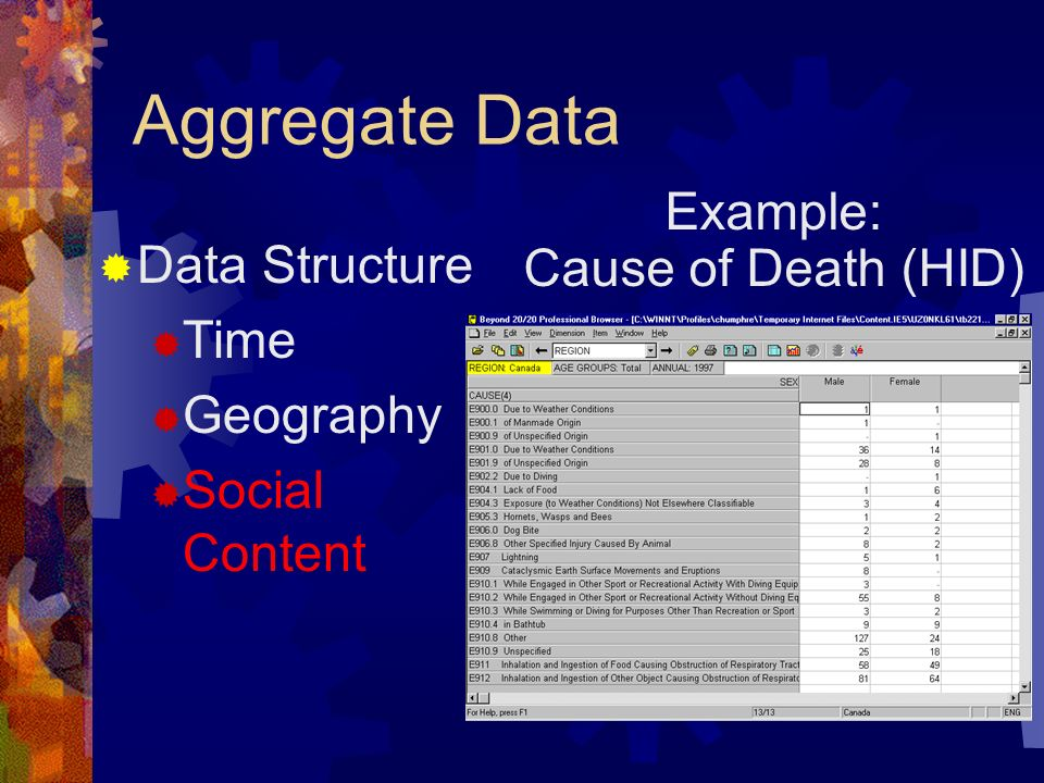 Aggregate Data Example: Cause of Death (HID) Data Structure Time