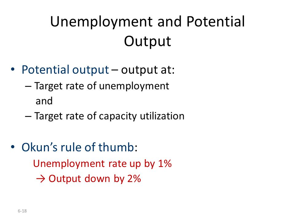 inflation unemployment output The keynesian multiplier theory argues that output is the primary adjustment  mechanism, at least in situations of unemployment, and that changes in the price .