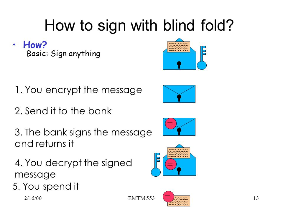 How to sign with blind fold