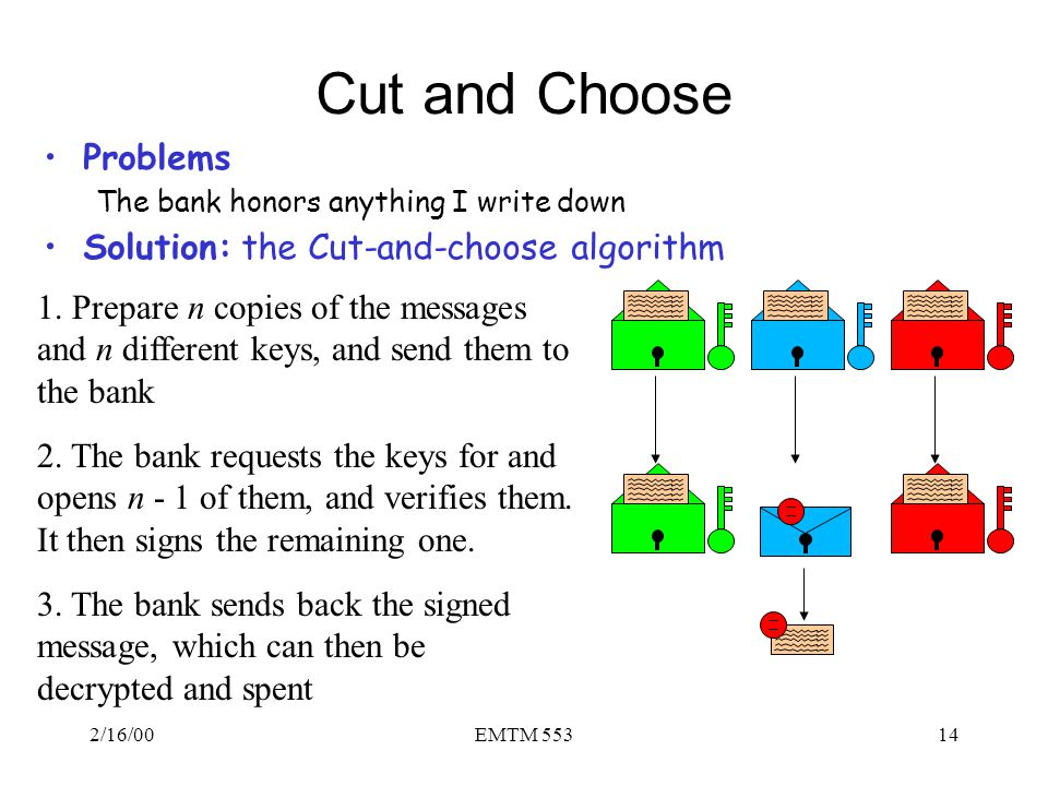 Cut and Choose Problems Solution: the Cut-and-choose algorithm