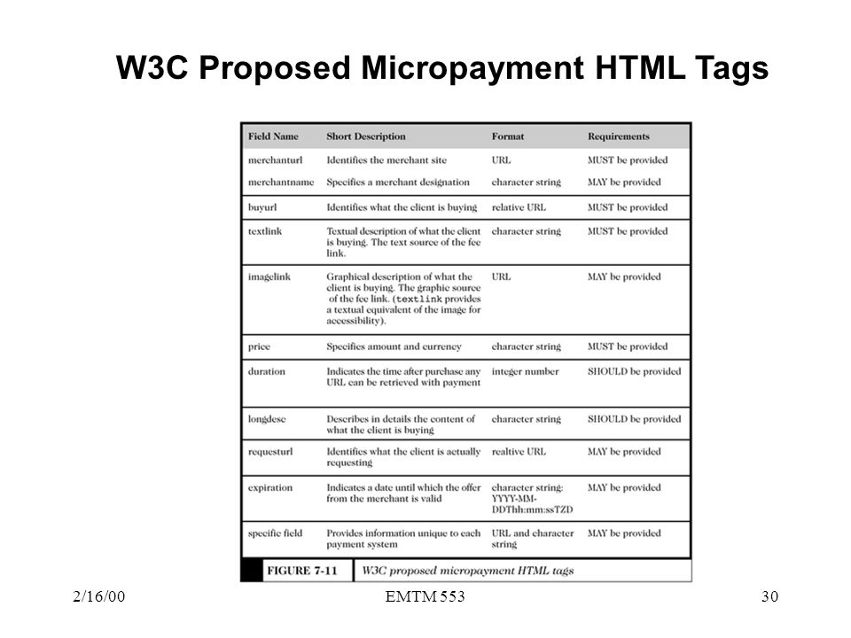 W3C Proposed Micropayment HTML Tags