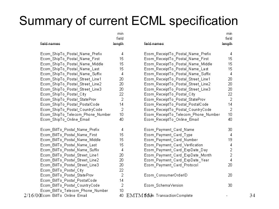 Summary of current ECML specification