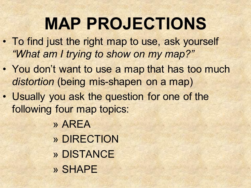 how to use my maps