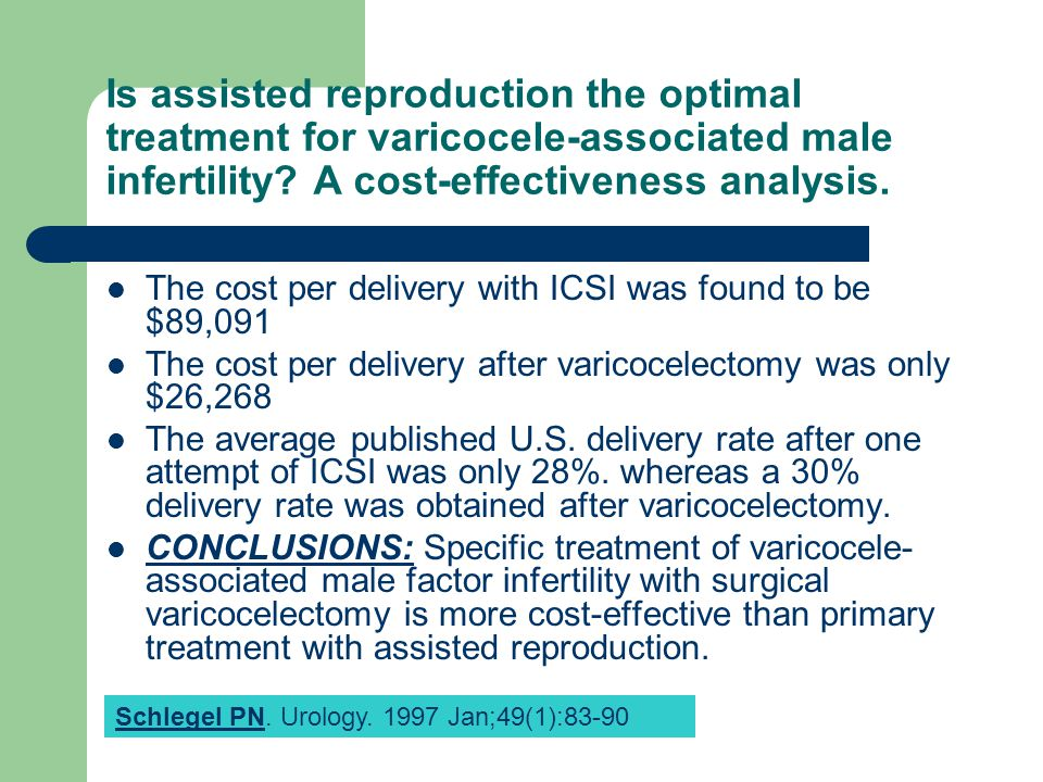 Is assisted reproduction the optimal treatment for varicocele-associated male infertility A cost-effectiveness analysis.