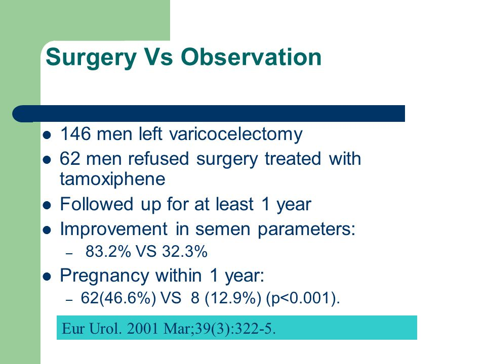 Surgery Vs Observation
