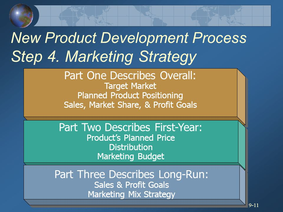 New Product Development Process Step 4. Marketing Strategy