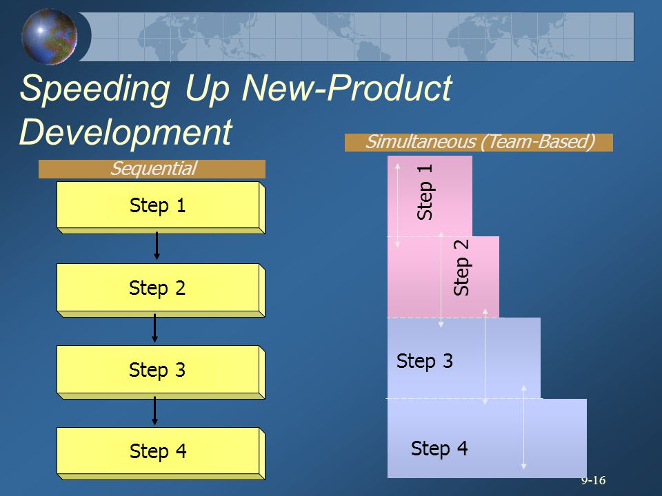 Speeding Up New-Product Development