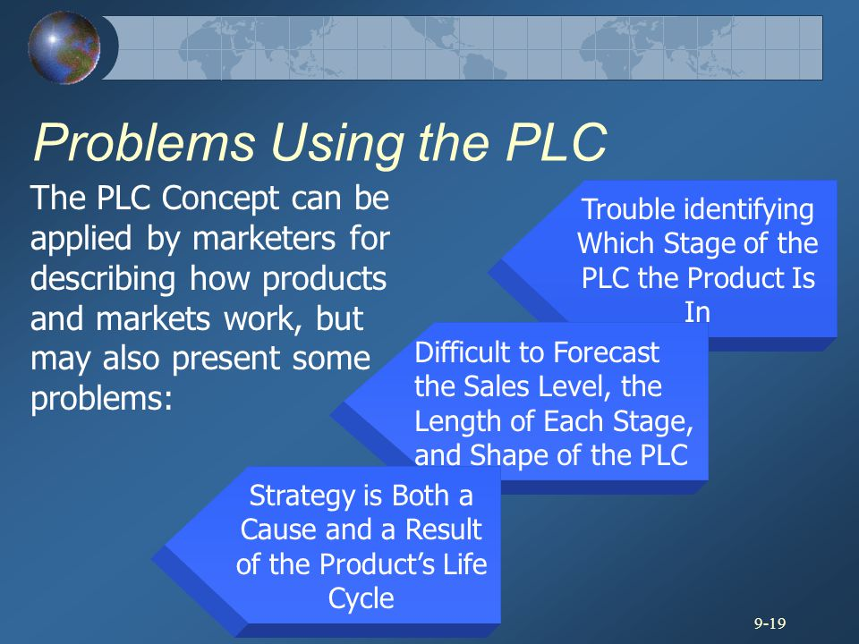 Problems Using the PLC The PLC Concept can be applied by marketers for describing how products and markets work, but may also present some problems: