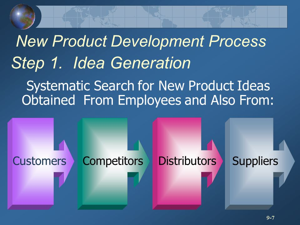 New Product Development Process New Product Development Process Step 1