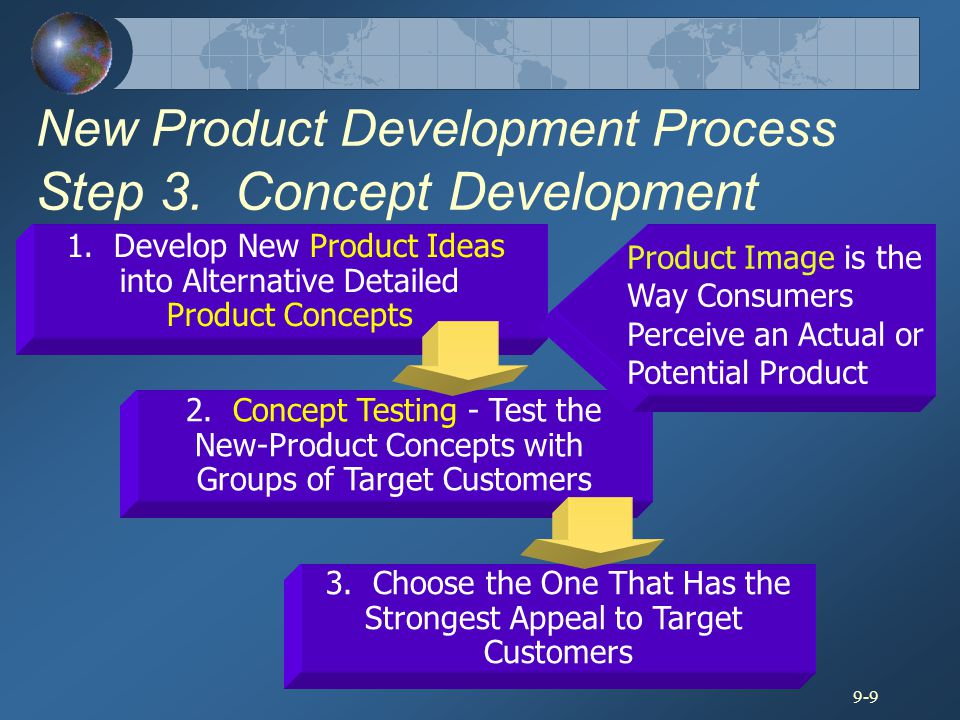 New Product Development Process Step 3. Concept Development